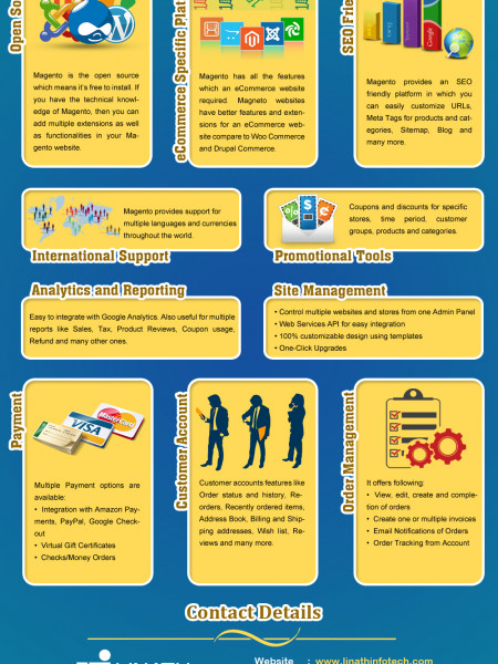 Why Magento is the Best Choice for eCommerce Website? Infographic