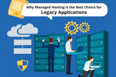Why Managed Hosting is the Best Choice for Legacy Applications Infographic