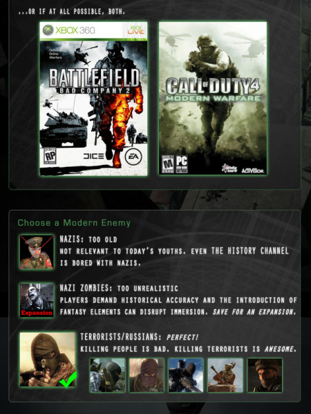Why Modern War FPS Games All Look the Same  Infographic