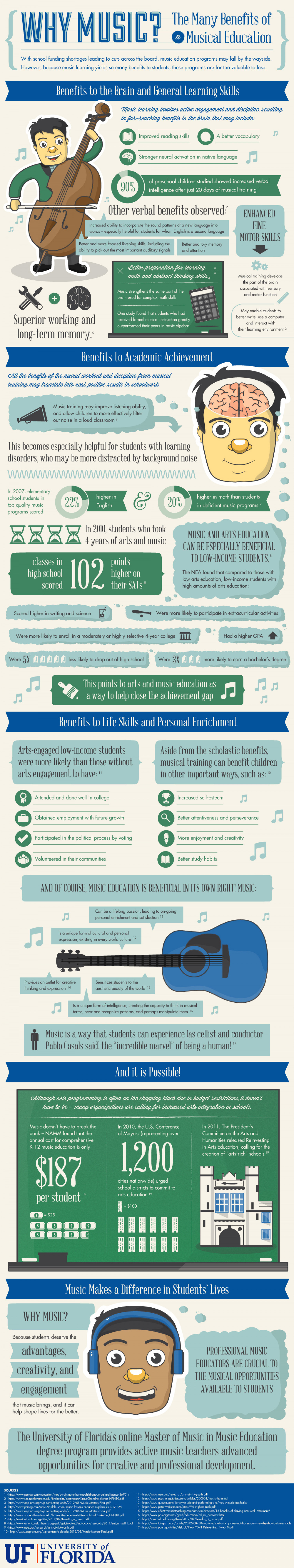 Why Music? The Many Benefits of Musical Education Infographic