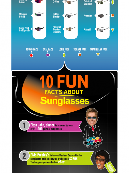 Why Oakley Sunglasses Infographic