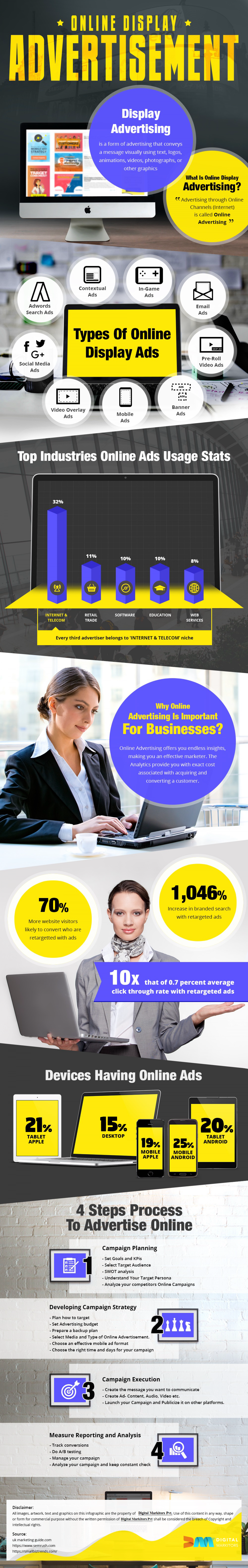Why Online advertising is Important for Businesses? Infographic
