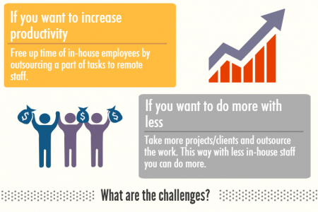 Why Outsourcing is the Best Option with Time Tracker Software? Infographic