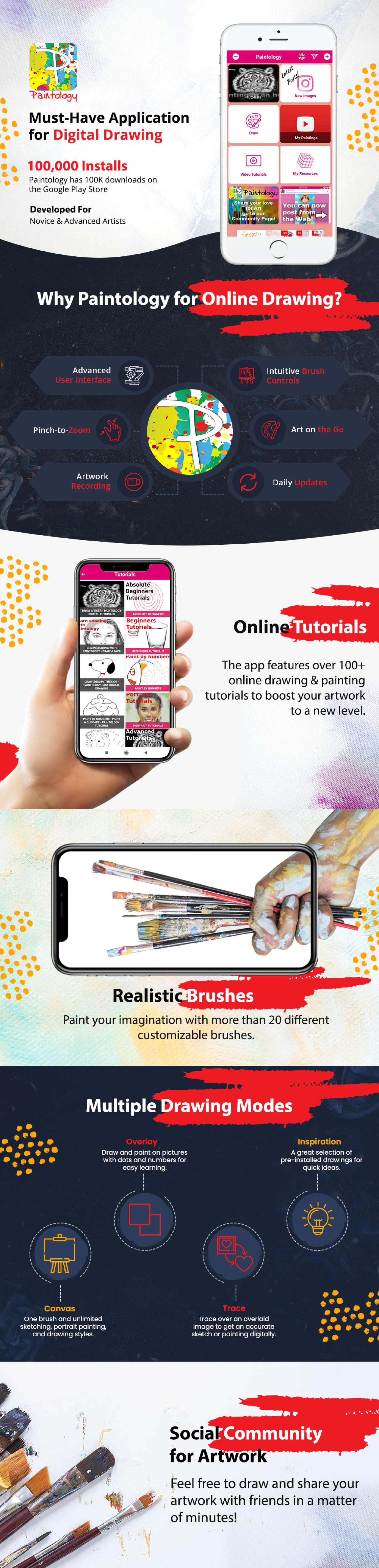 Why Paintology App for Digital Drawing ? Infographic