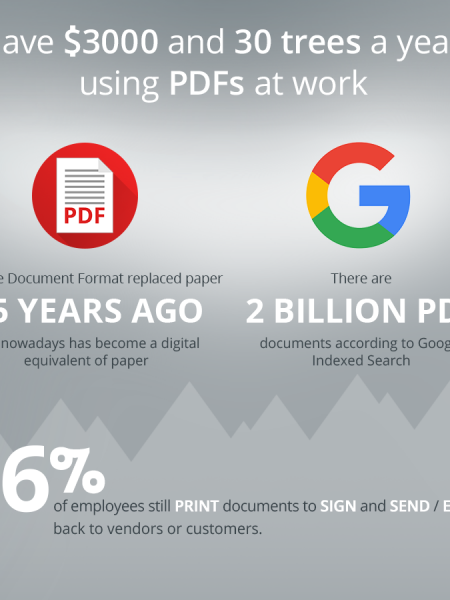 Why paperwork at your office wastes more than you think Infographic