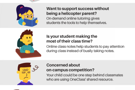 Why Parents of College Students Should Care About OneClass Infographic
