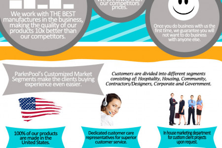 Why ParknPool is #1 in the Biz  Infographic
