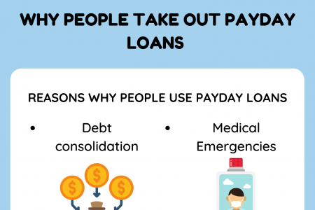 Why people take out payday loans Infographic