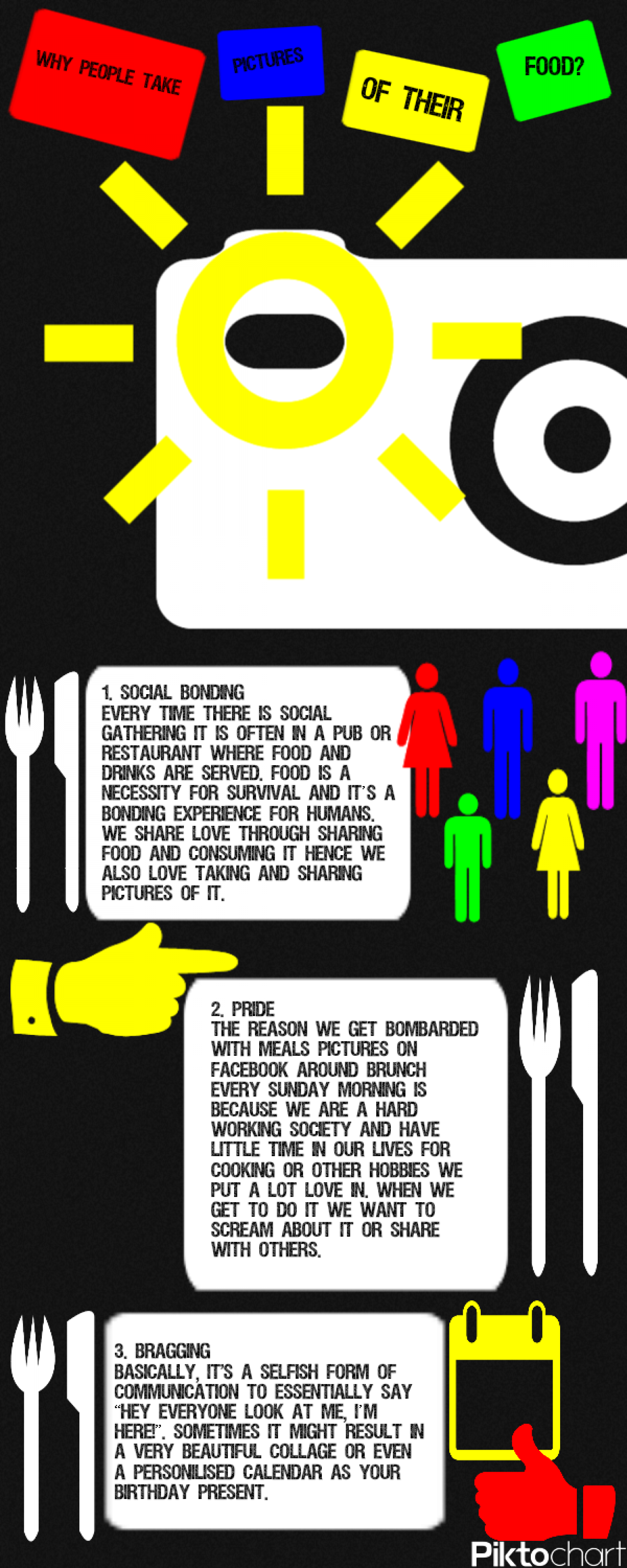 Why people take pictures of their food?  Infographic