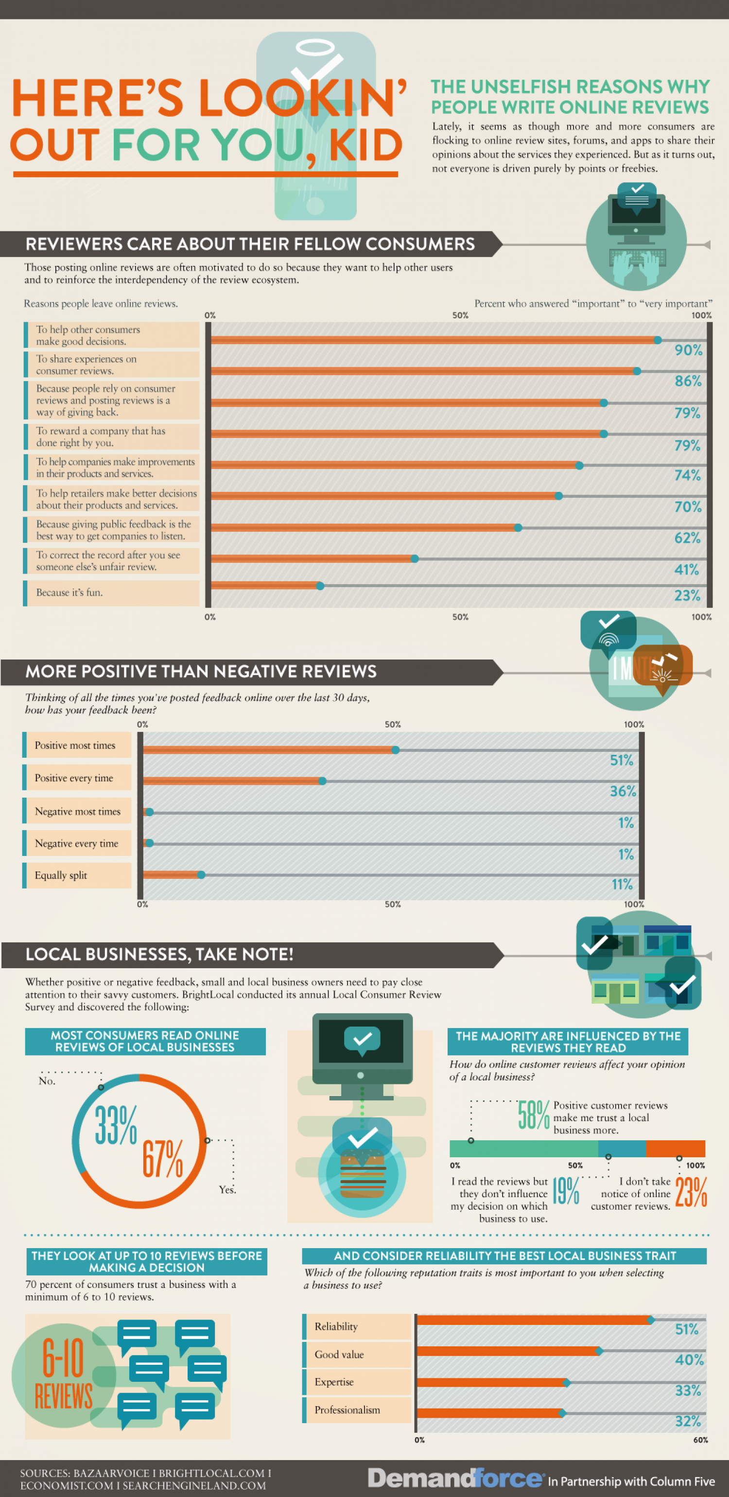 Why People Write Online Reviews Infographic