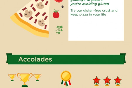 Why Pizz'a Chicago Is the Best Infographic