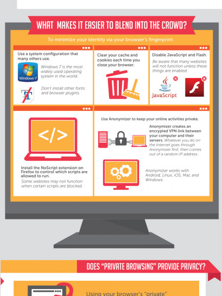 Why Private Browsing Doesn't Exist Infographic