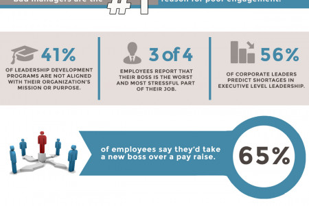Why Purpose Matters In The Workplace Infographic