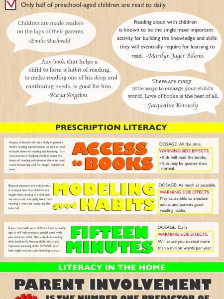 Why Reading is Essential Infographic