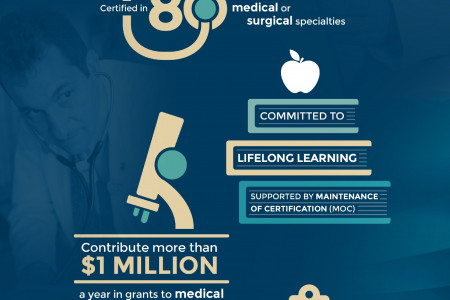 Why Royal College Fellowship Matters Infographic