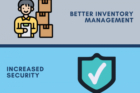 Why Should Invest In Safety Sensors? Infographic