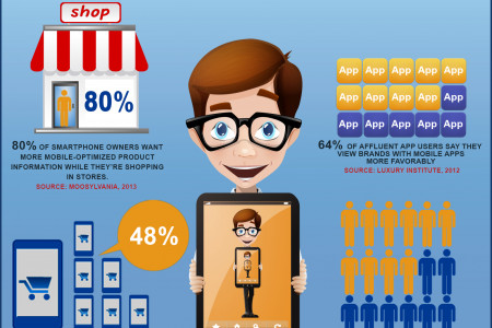 Why Should My Website Be Mobile Optimized? Infographic