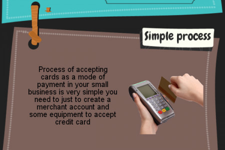 Why Should Small Business Accept Credit Cards Infographic