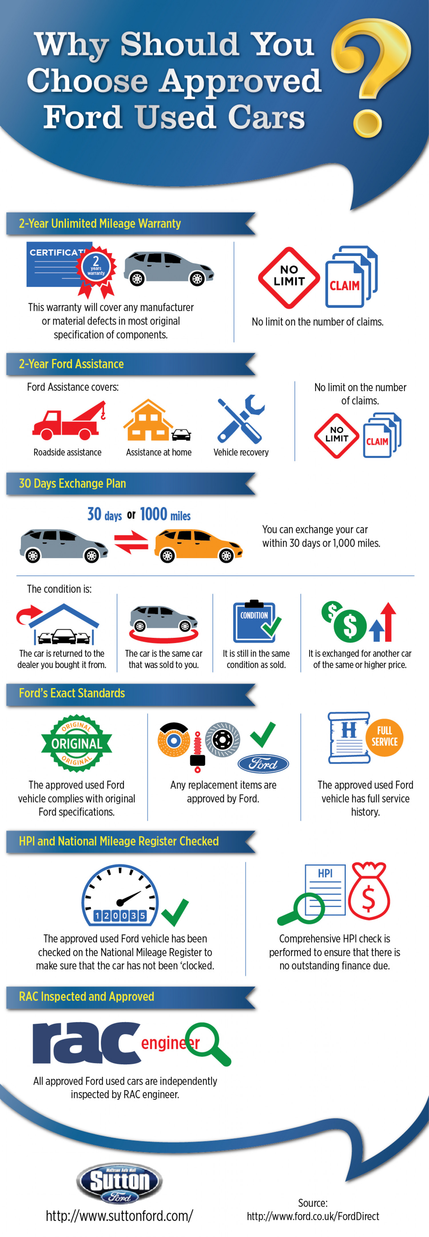 Why Should You Choose Approved Ford Used Cars? Infographic