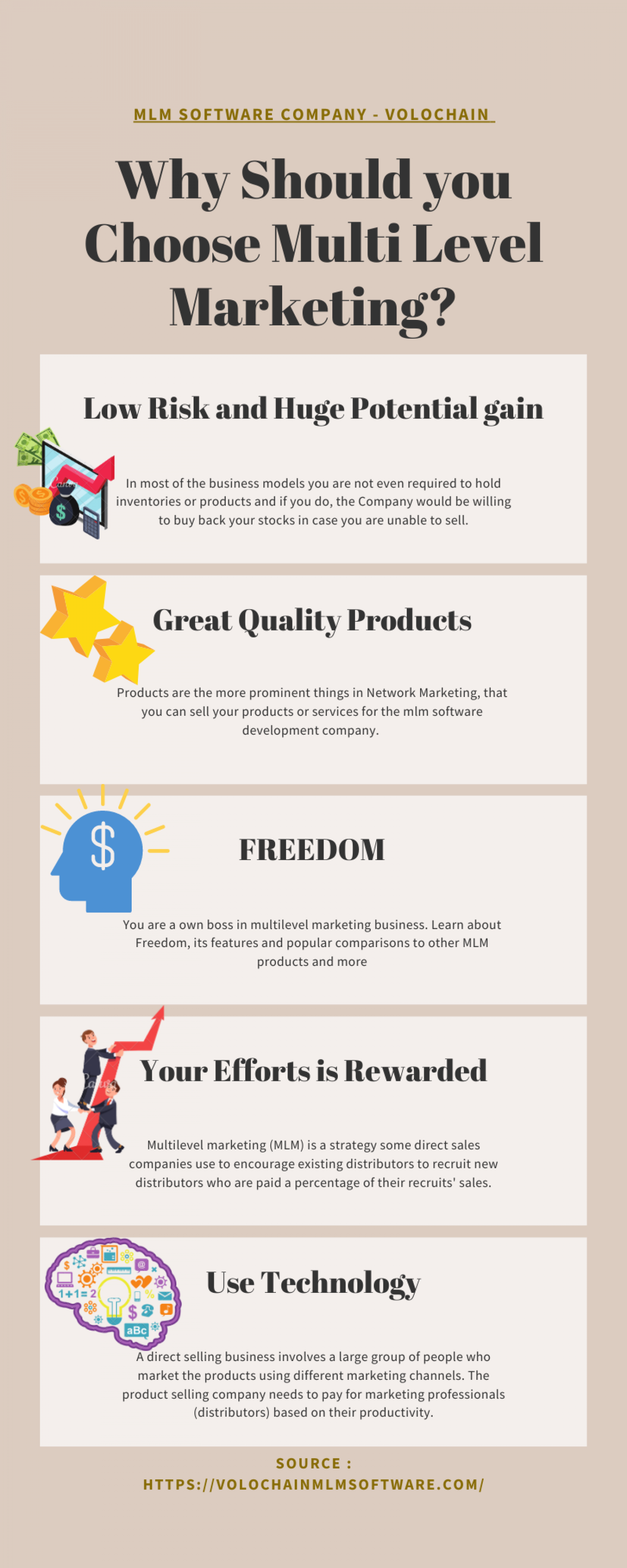 Why Should you choose Multi Level Marketing? Infographic