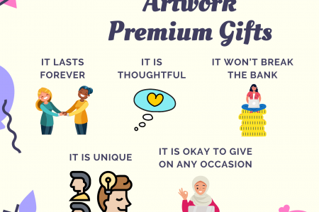 5 Reasons To Give Artwork Premium Gifts Infographic