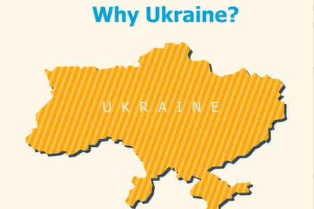 Outsource to Ukraine Infographic