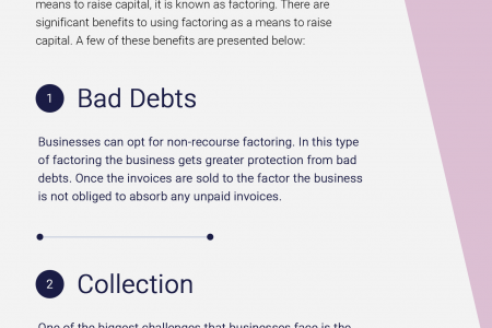 Why Should You Use Factoring As an Alternative to Invoicing? Infographic