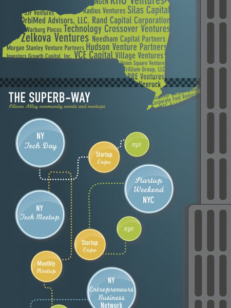 Why Silicon Alley can be the Next Silicon Valley Infographic