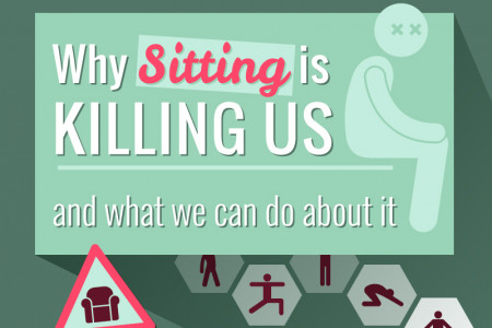 Why Sitting is Killing Us (and what we can do about it) Infographic