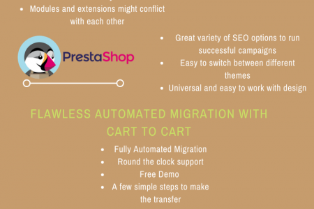 Why Store Owners Choose OpenCart To PrestaShop Migration Infographic