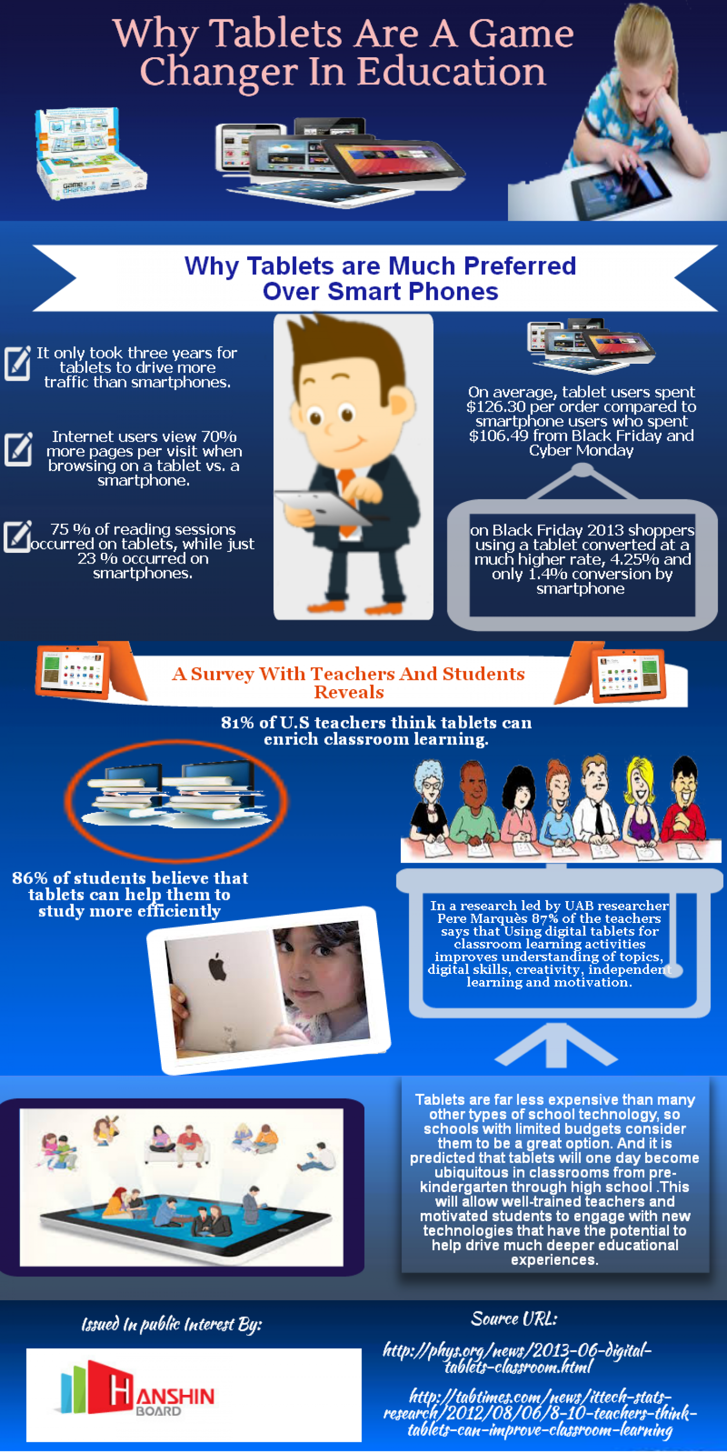 Why tablets are a game changer in education Infographic
