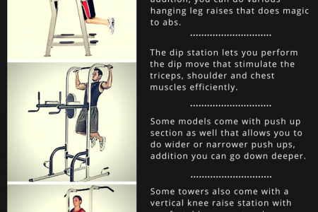 Why the Power Tower Is the Best Equipment if You Want to Work Out at Home Infographic