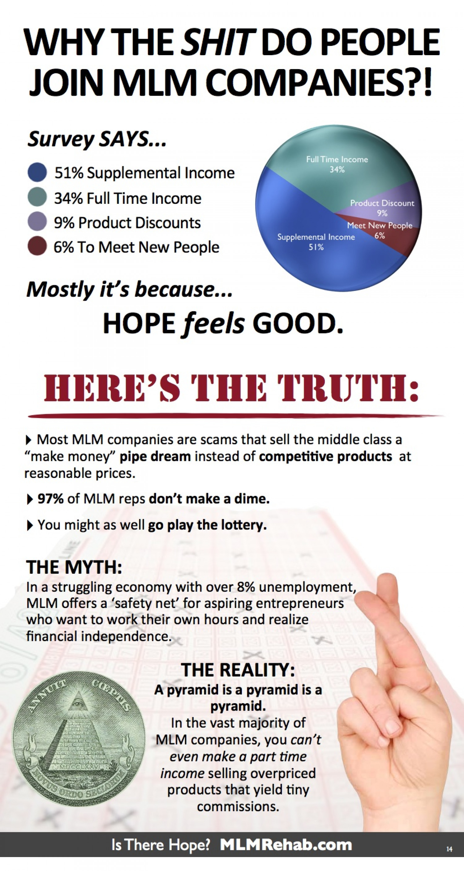 Why the Shit do People Join MLM's ?! Infographic