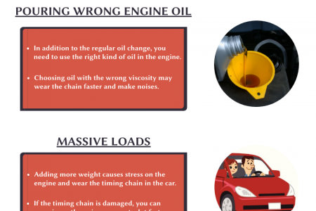 Why the Timing Chain of your Car Produced Noise? Infographic