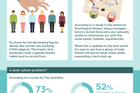Why The World Needs More Women In Tech Infographic