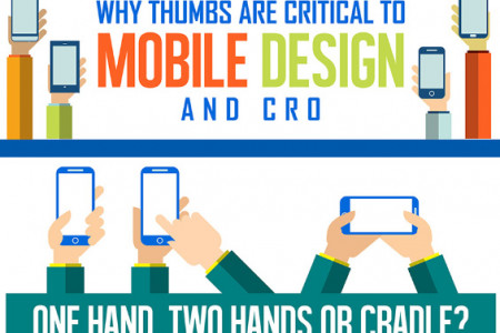 Why Thumbs are Critical to Mobile Web Design and CRO Infographic