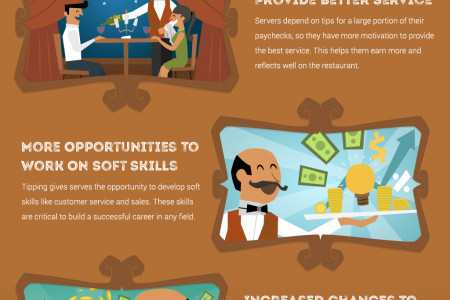 Why tipping is better for diners and servers. Infographic