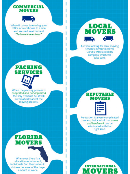 Why Full Service Van Lines Movers In Florida For Your Relocation? Infographic