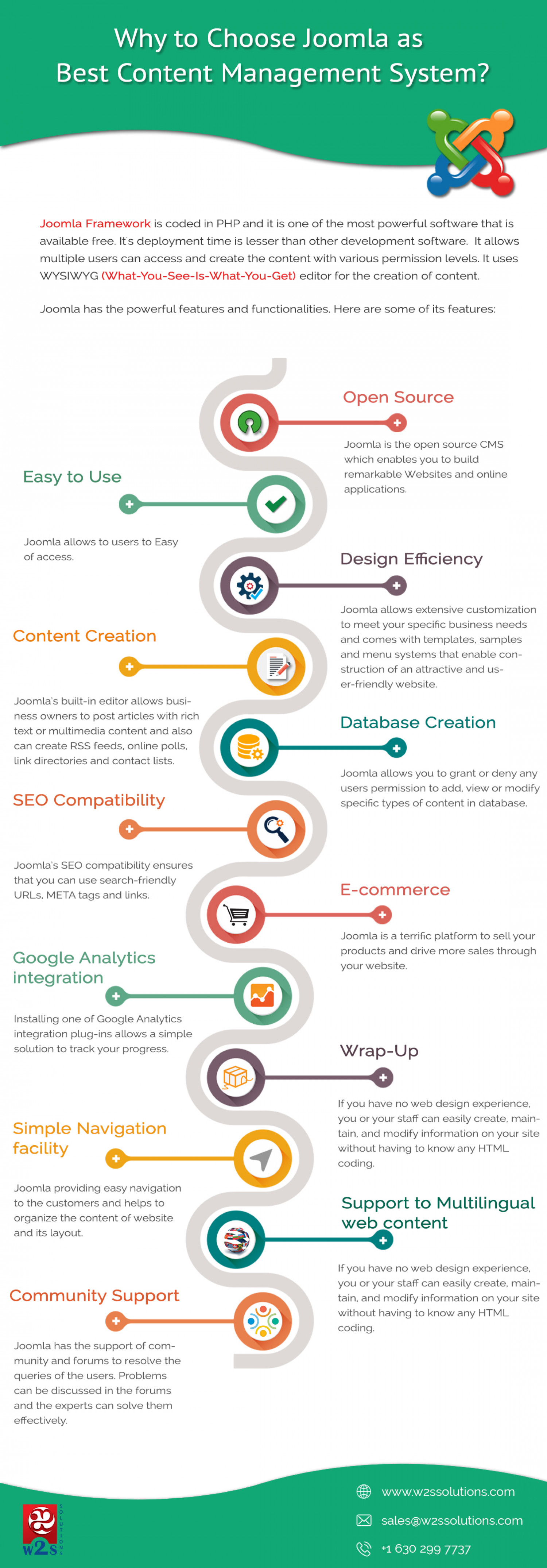 Why to Choose Joomla as Best Content Management System? Infographic
