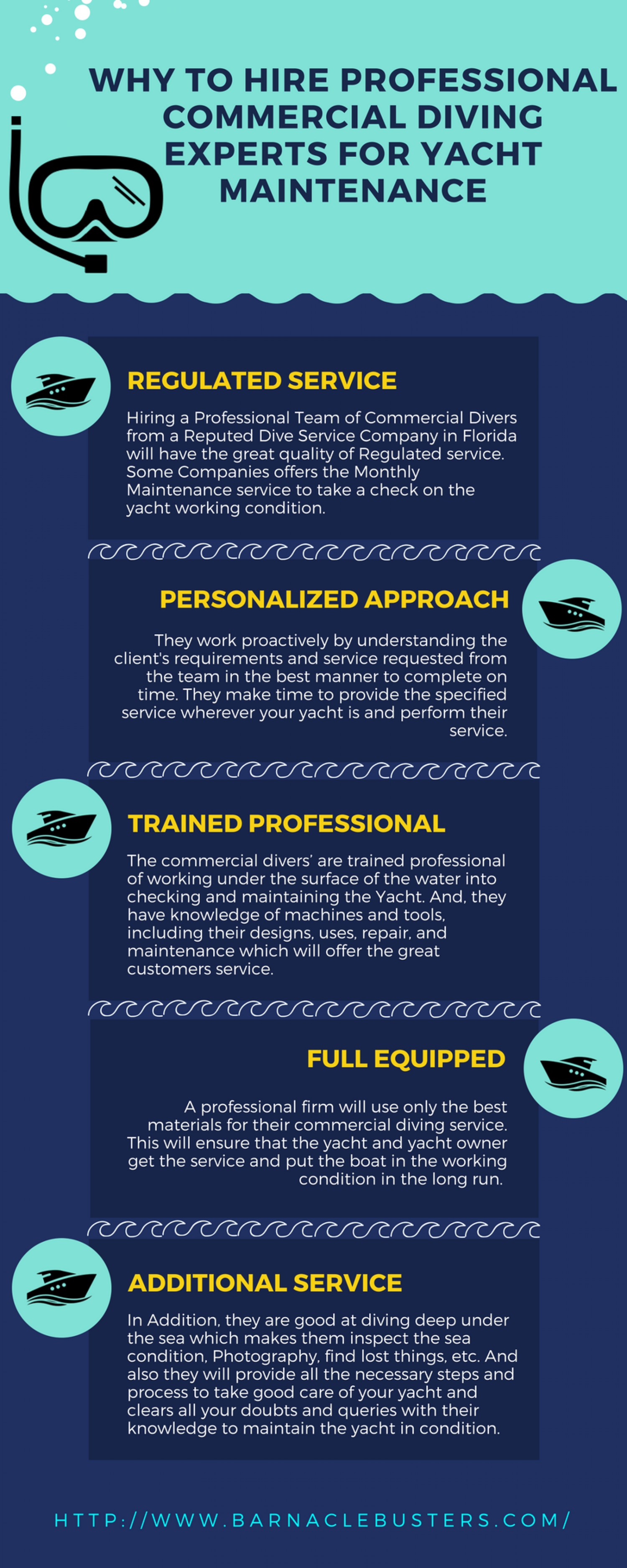 Why to hire Professional Commercial Diving experts for Yacht Maintenance Infographic