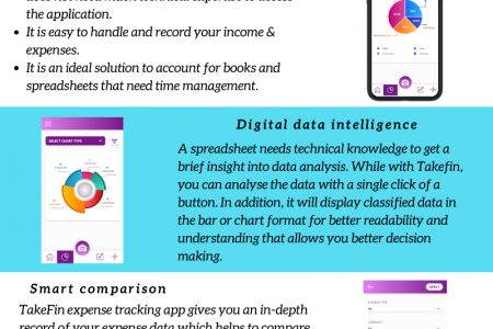 Why To Use TakeFin Expenses App To Track Expenses In 2020 Infographic
