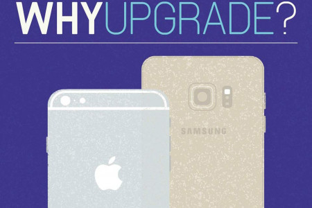 Why Upgrade? Infographic