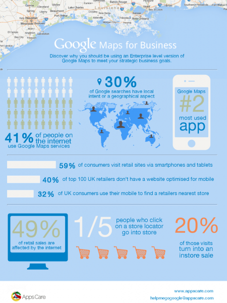 Google Maps for Business Infographic