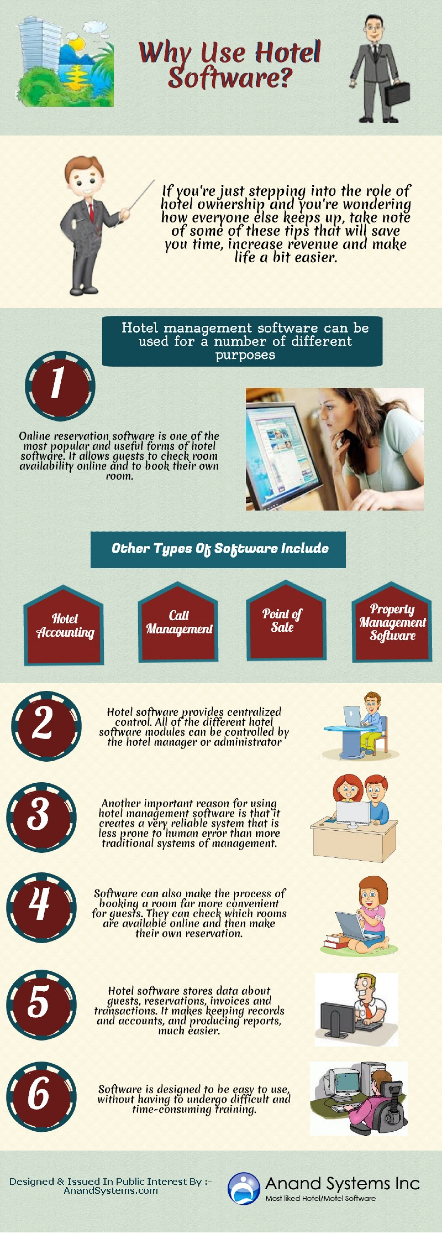 Why Use Hotel Software? Infographic