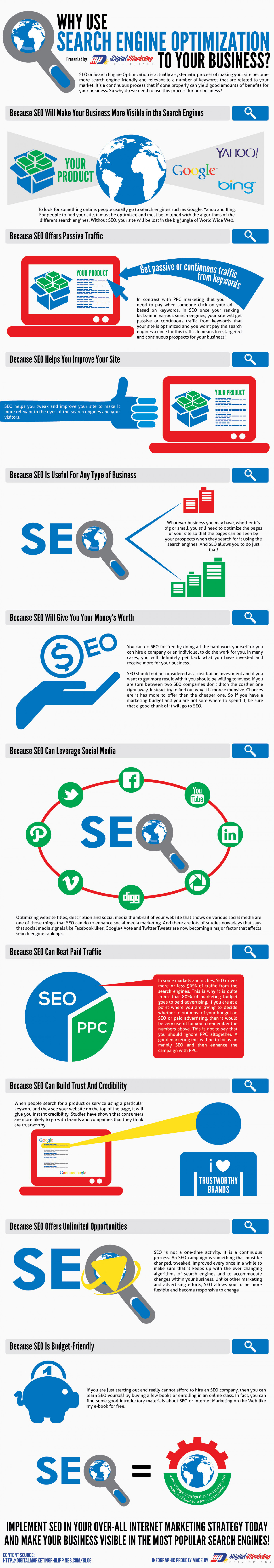 Why Use SEO to Your Business? Infographic