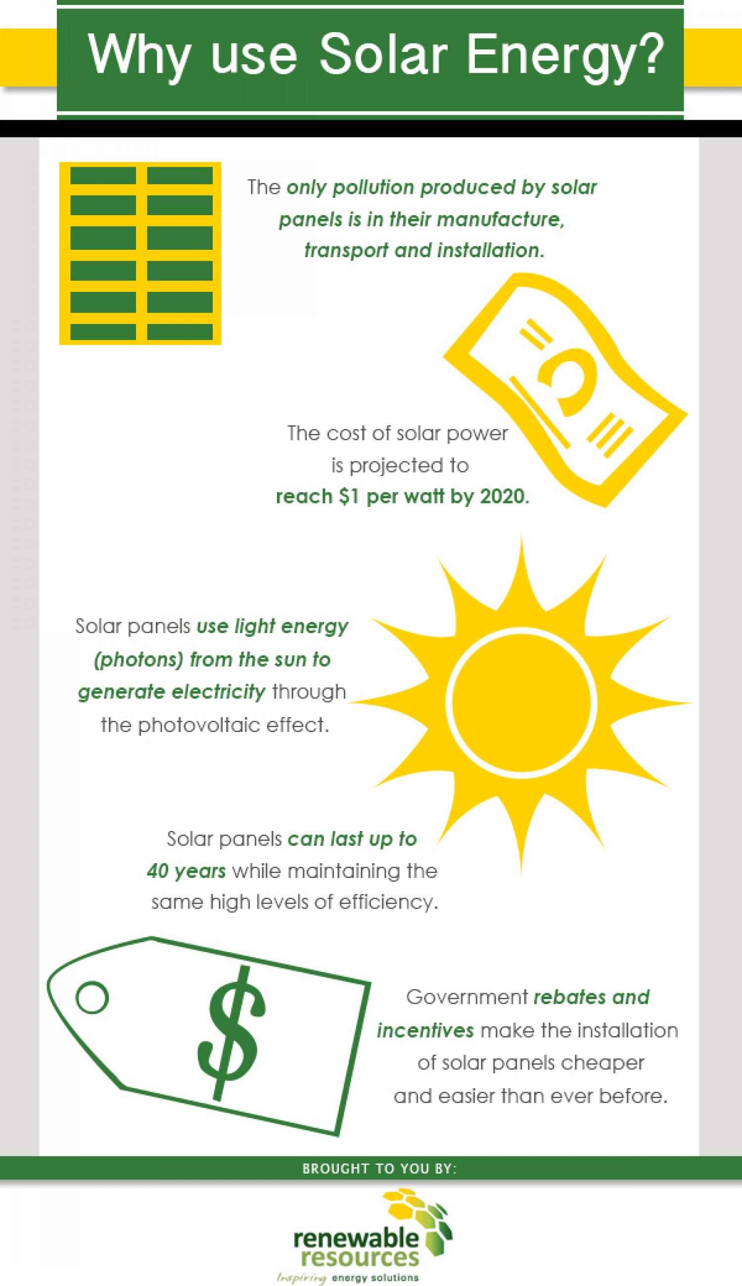 Why Use Solar Energy Infographic