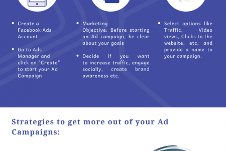 Why using Facebook Survey tools is great for Branding? Infographic