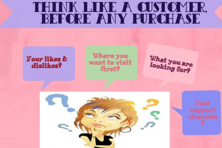 Why visitors visit your store rather than other? Infographic