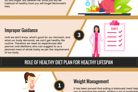 Why We CAN'T Stick to Diet Plan and Why We SHOULD? Infographic