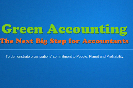 Why We Need Green Accounting? Infographic